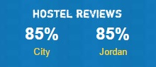 Hostel Amsterdam Reviews May 2015